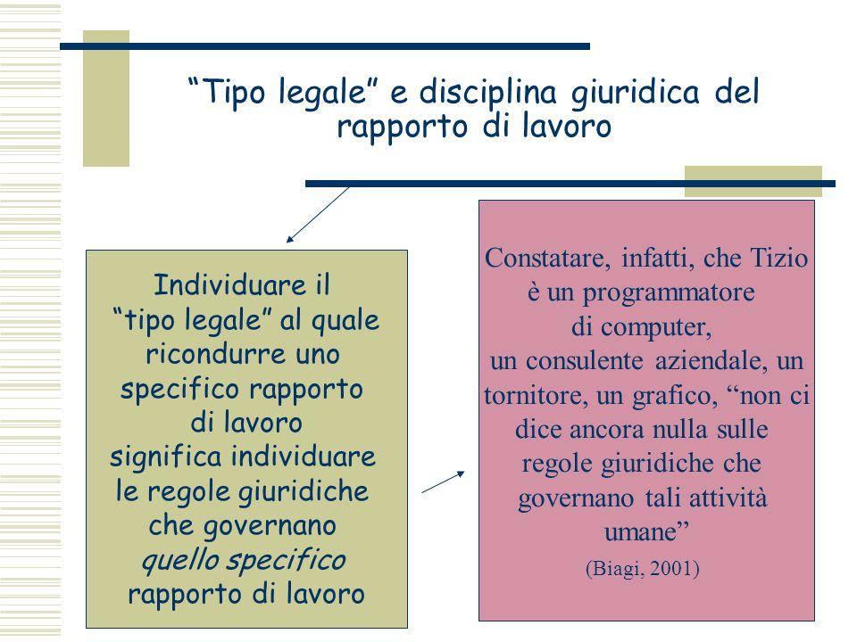 Tipo legale e disciplina giuridica del rapporto di lavoro