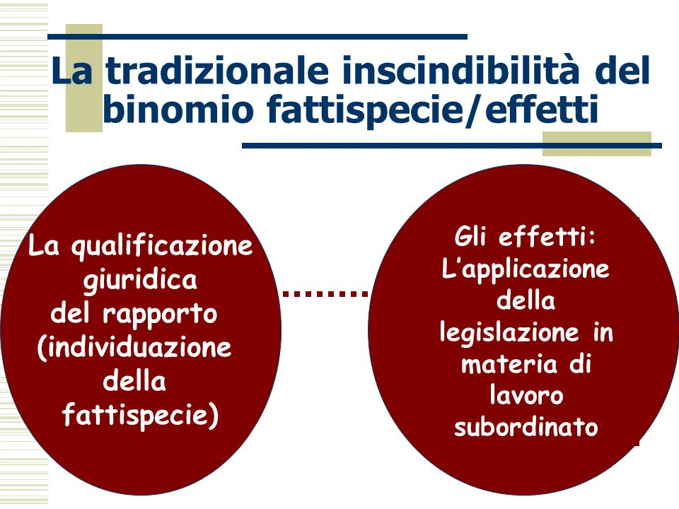 La tradizionale inscindibilità del binomio fattispecie/effetti