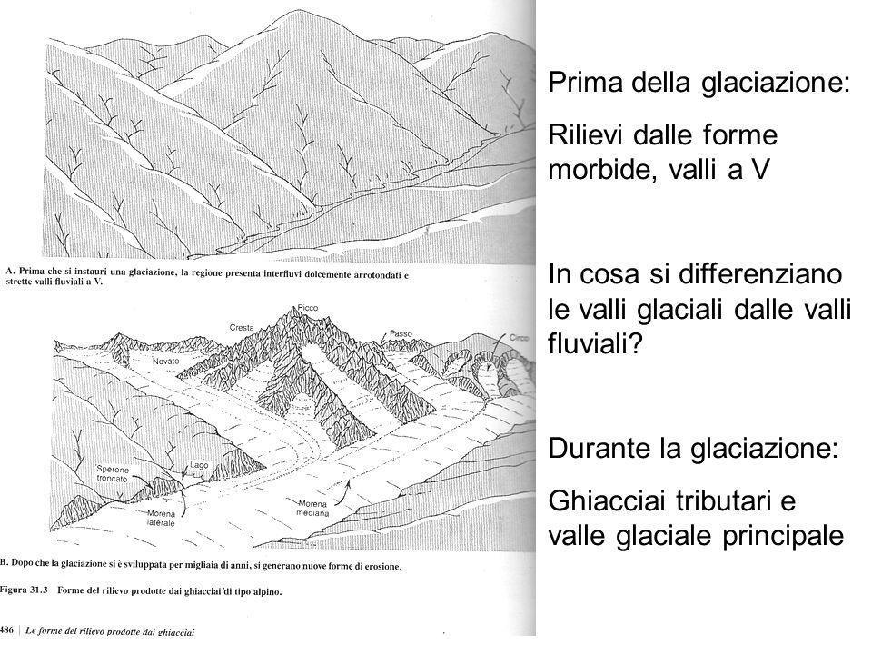 Prima della glaciazione: