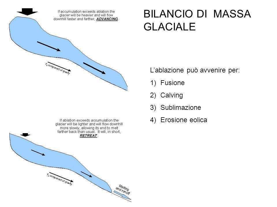 BILANCIO DI MASSA GLACIALE