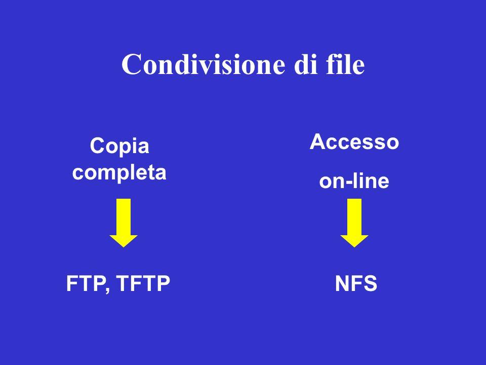 Condivisione di file Copia completa Accesso on-line FTP, TFTP NFS