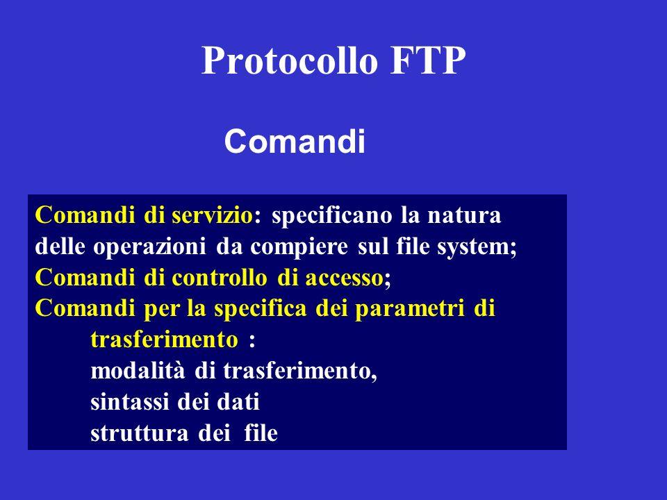 Protocollo FTP Comandi