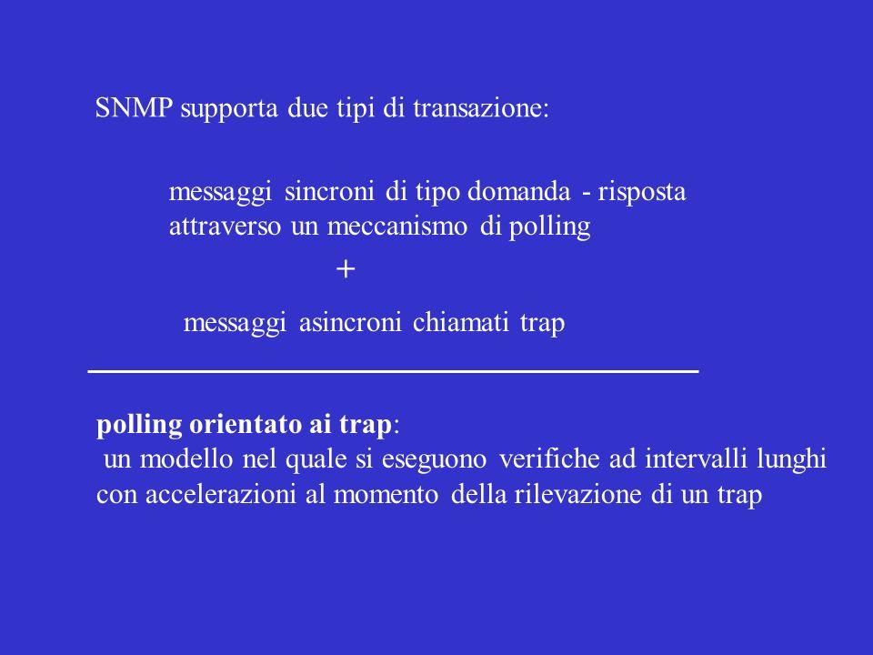 + SNMP supporta due tipi di transazione: