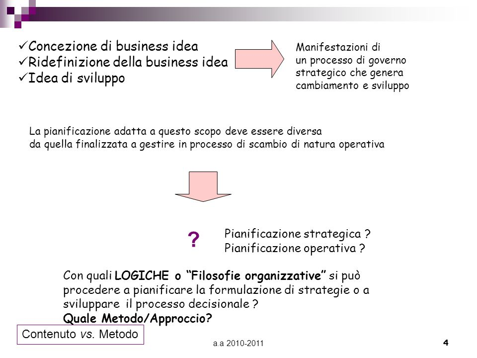 Concezione di business idea Ridefinizione della business idea
