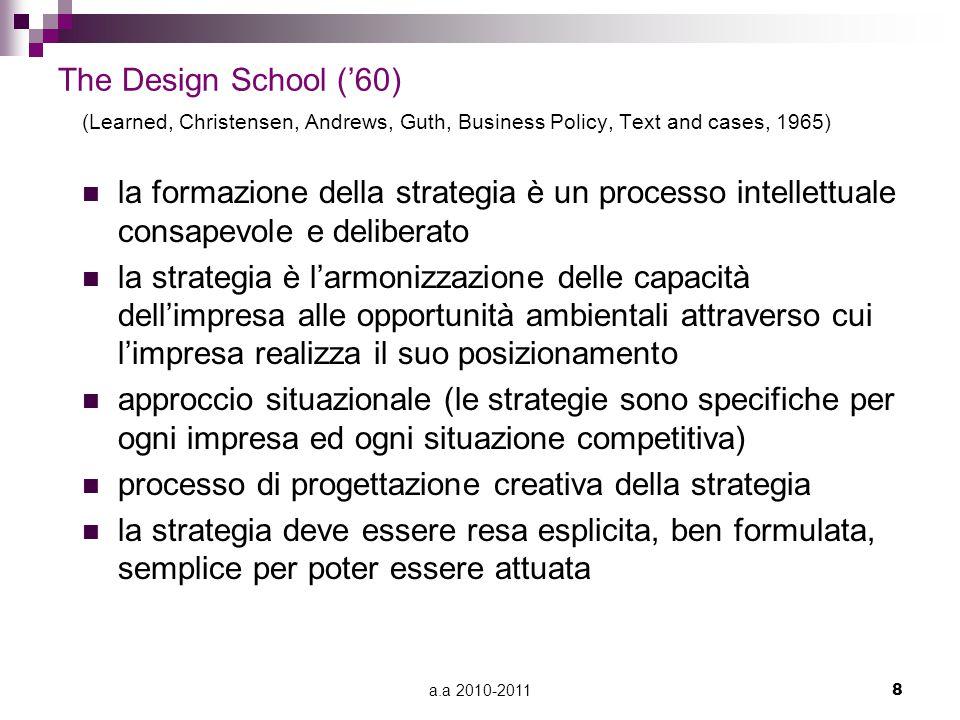 processo di progettazione creativa della strategia