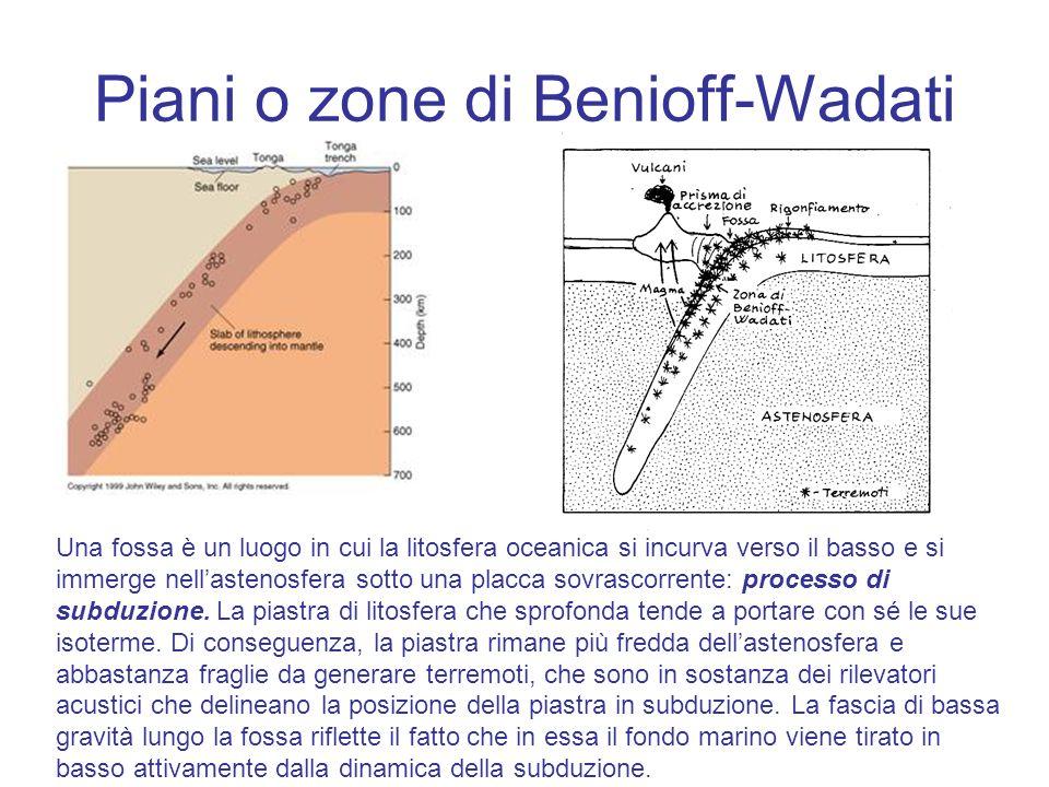 Piani o zone di Benioff-Wadati