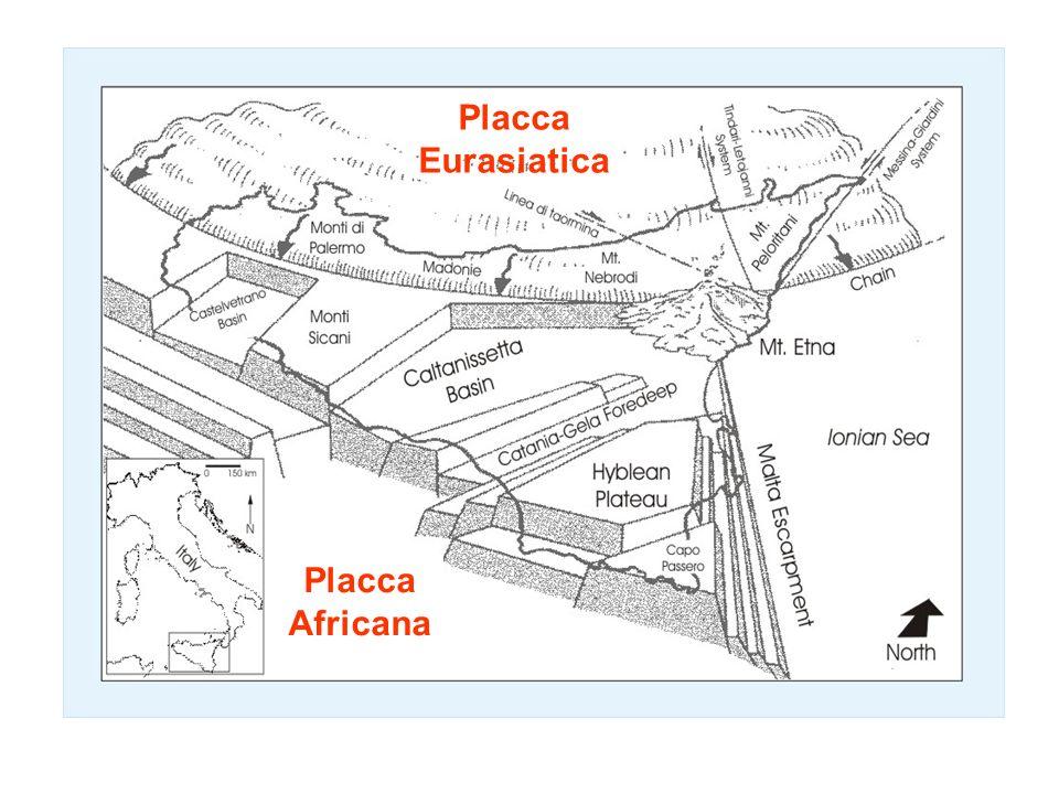 Placca Eurasiatica Placca Africana