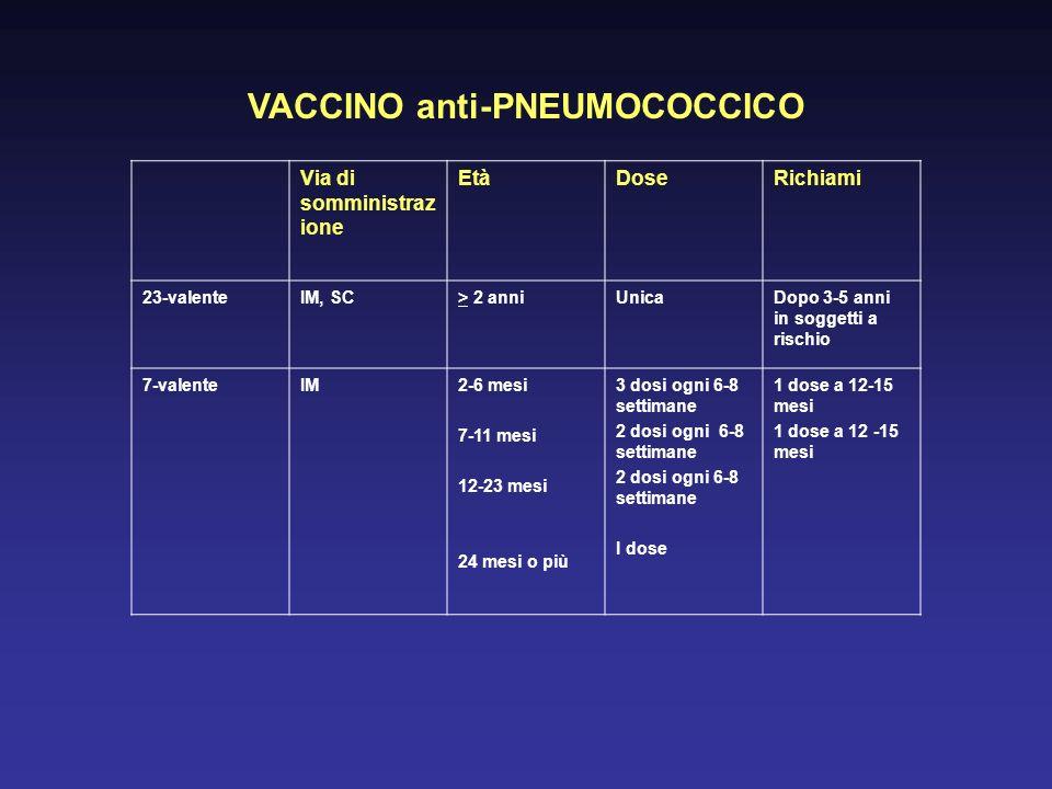 VACCINO anti-PNEUMOCOCCICO
