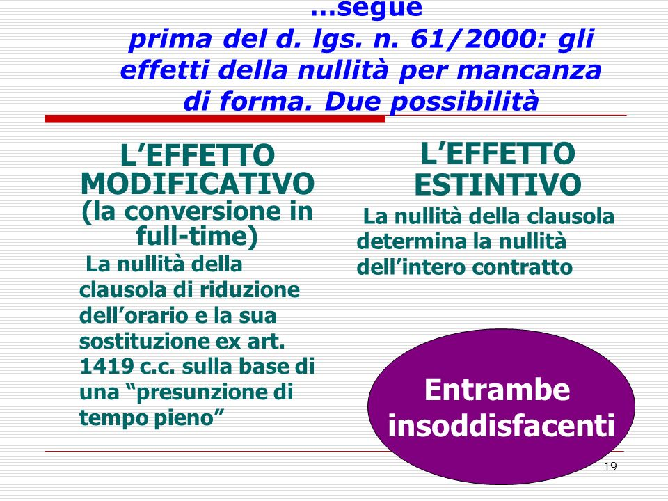 L'EFFETTO MODIFICATIVO