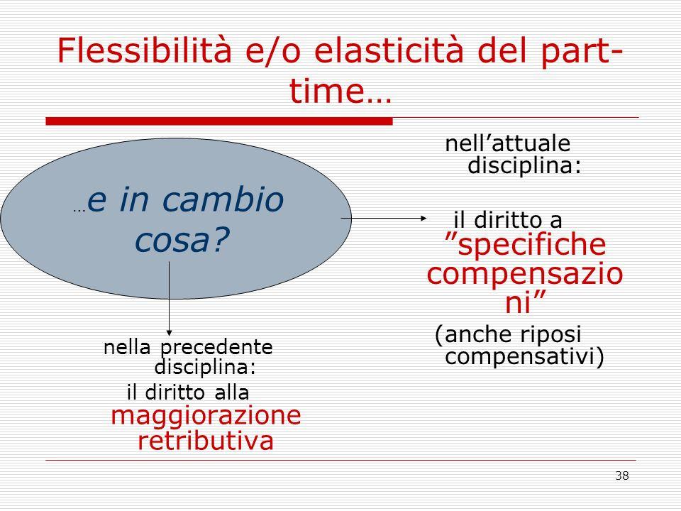 Flessibilità e/o elasticità del part-time…
