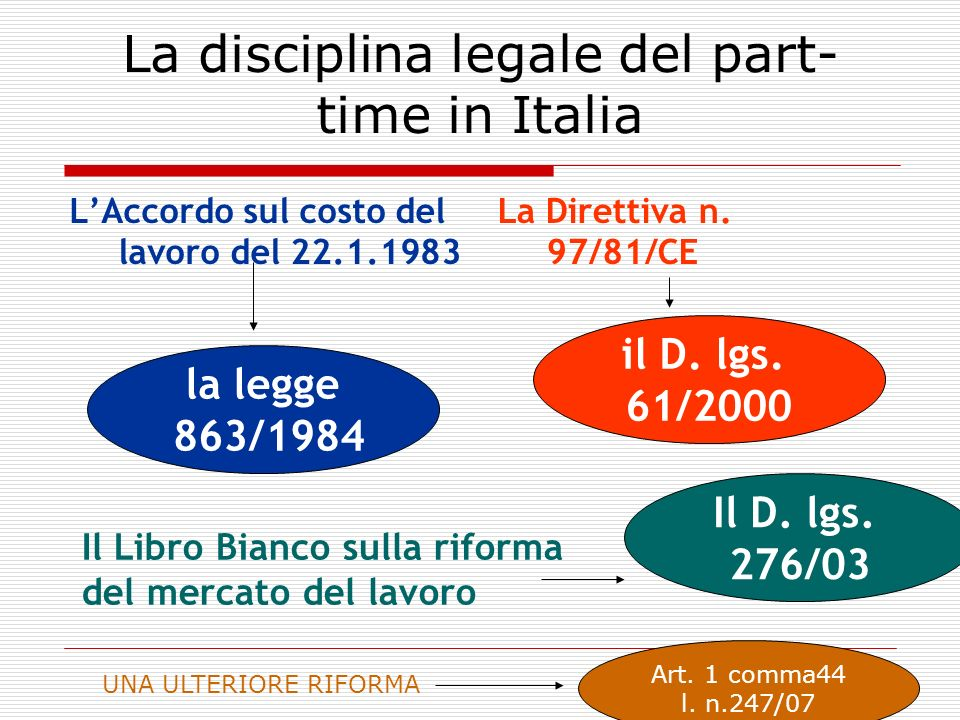 La disciplina legale del part-time in Italia