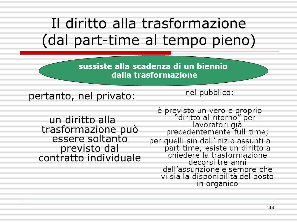Il diritto alla trasformazione (dal part-time al tempo pieno)
