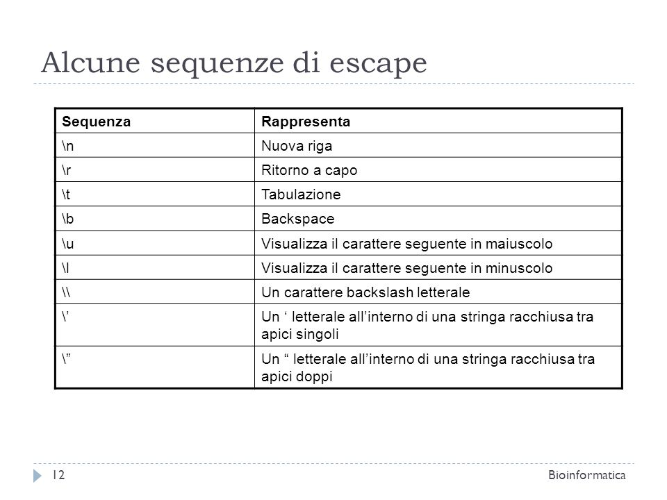 Alcune sequenze di escape