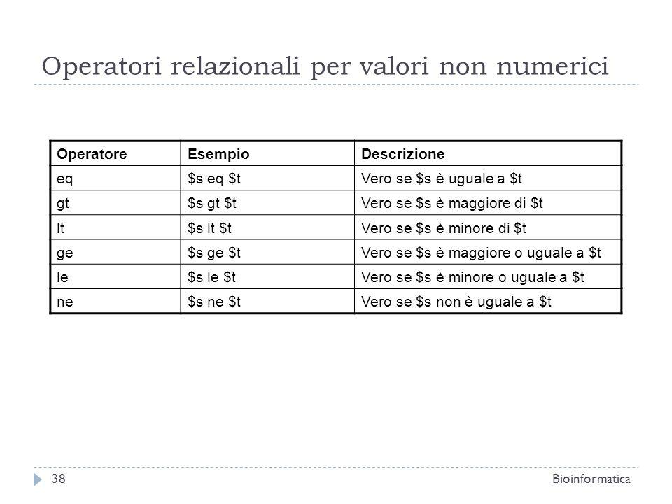 Operatori relazionali per valori non numerici