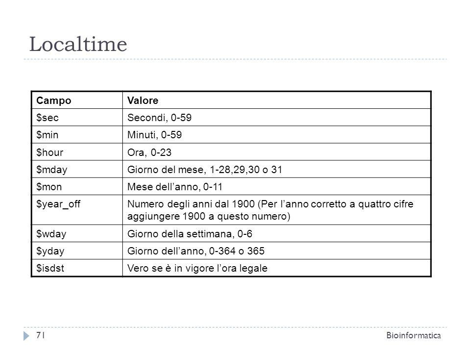 Localtime Campo Valore $sec Secondi, 0-59 $min Minuti, 0-59 $hour