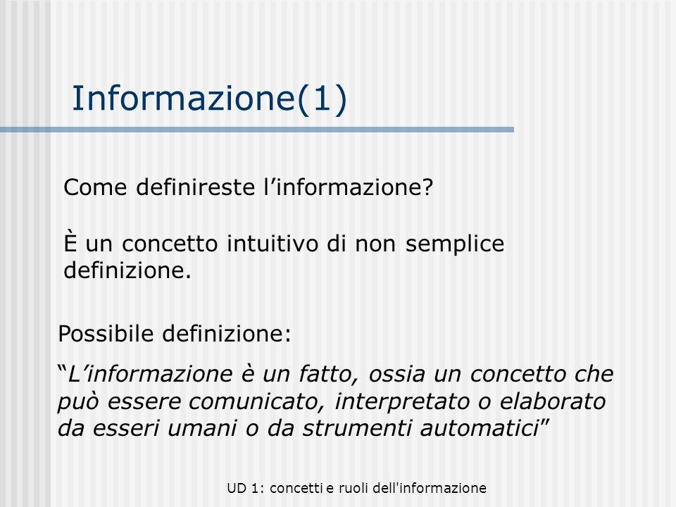 Informazione(1) Come definireste l'informazione