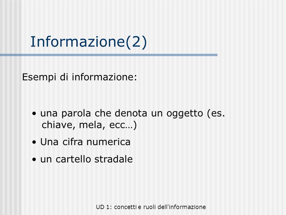 Informazione(2) Esempi di informazione: