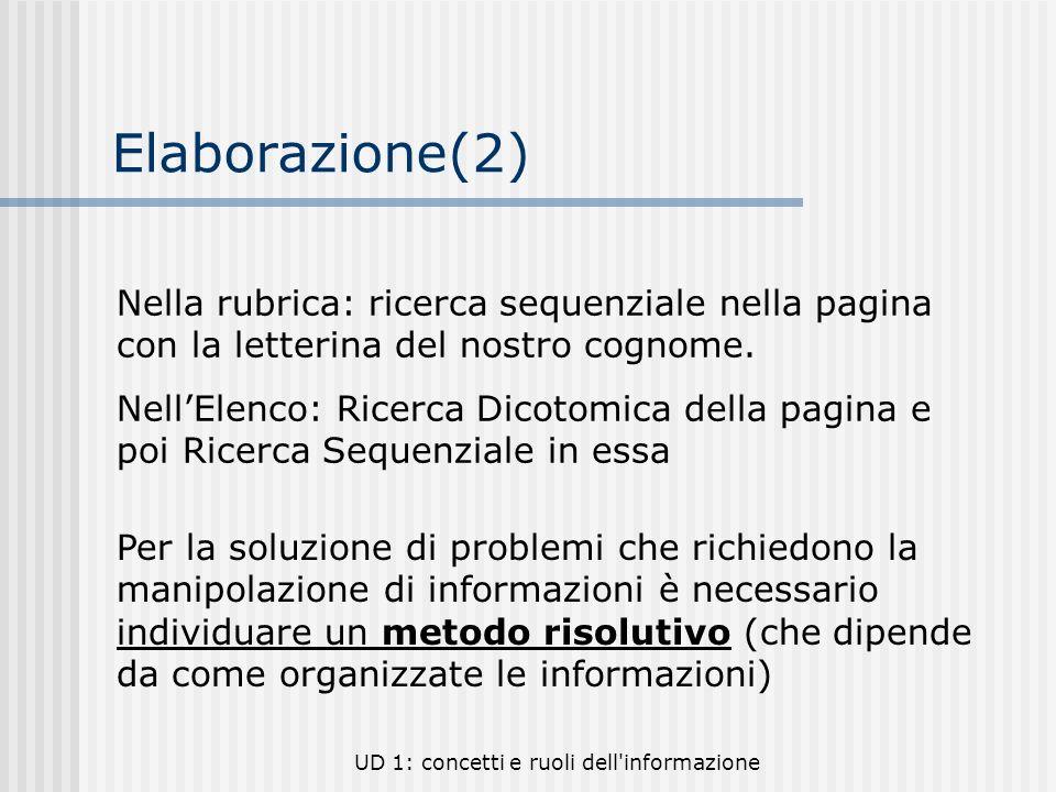 Elaborazione(2) Nella rubrica: ricerca sequenziale nella pagina con la letterina del nostro cognome.