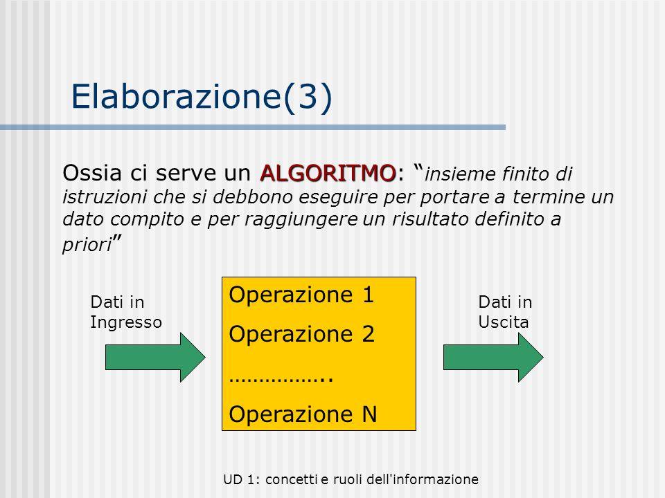 Elaborazione(3)