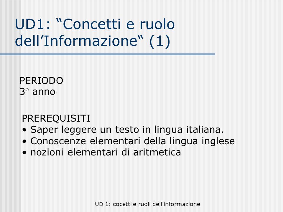 UD1: Concetti e ruolo dell'Informazione (1)