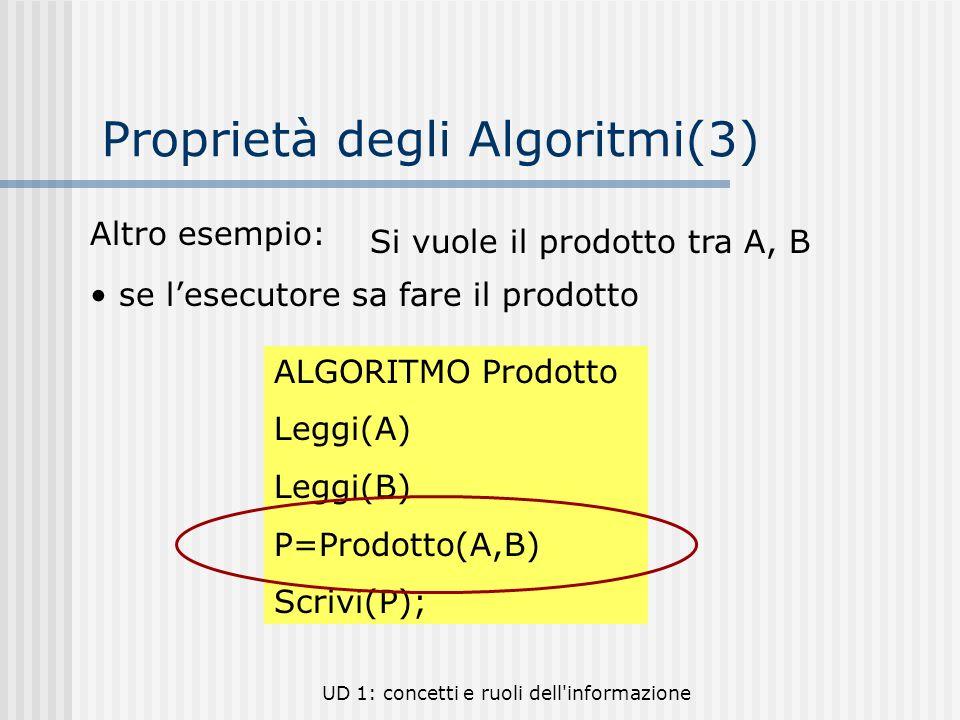 Proprietà degli Algoritmi(3)