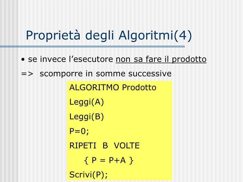 Proprietà degli Algoritmi(4)