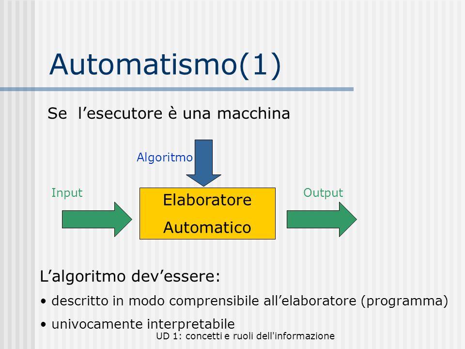 Automatismo(1) Se l'esecutore è una macchina Elaboratore Automatico
