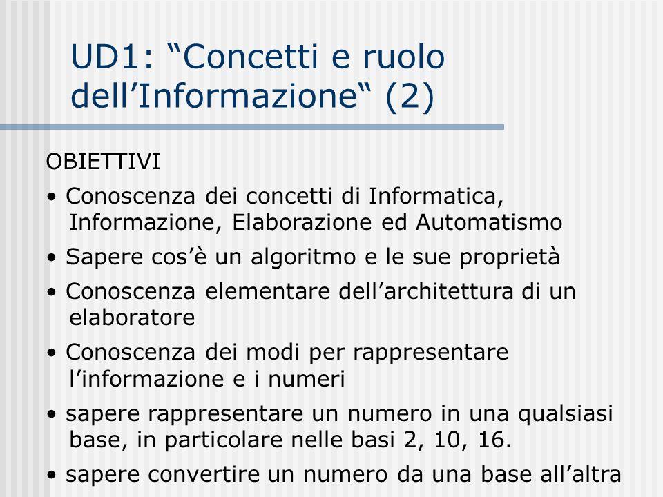UD1: Concetti e ruolo dell'Informazione (2)