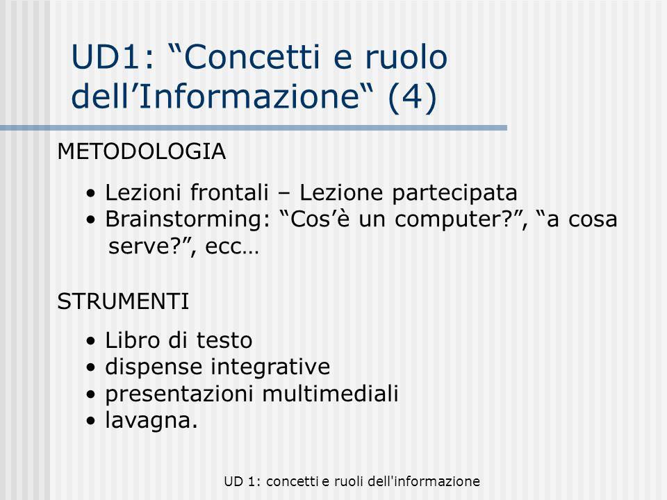 UD1: Concetti e ruolo dell'Informazione (4)