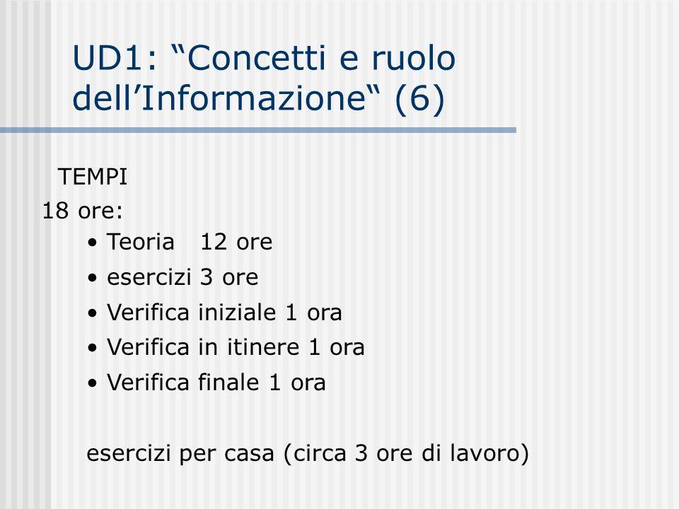 UD1: Concetti e ruolo dell'Informazione (6)