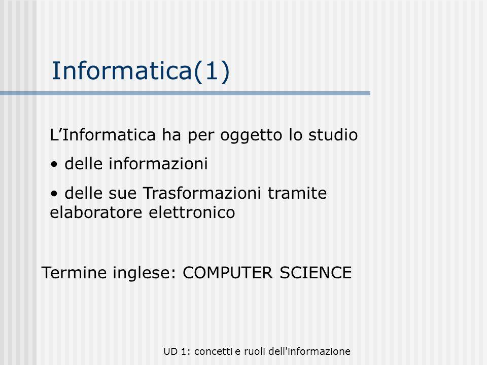 Informatica(1) L'Informatica ha per oggetto lo studio