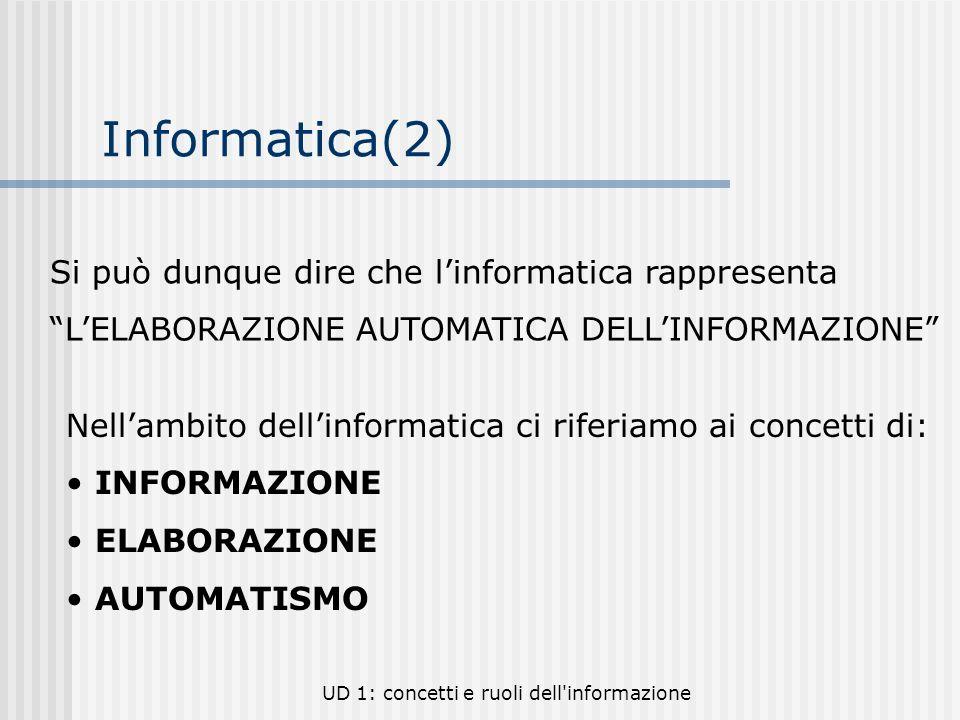 Informatica(2) Si può dunque dire che l'informatica rappresenta