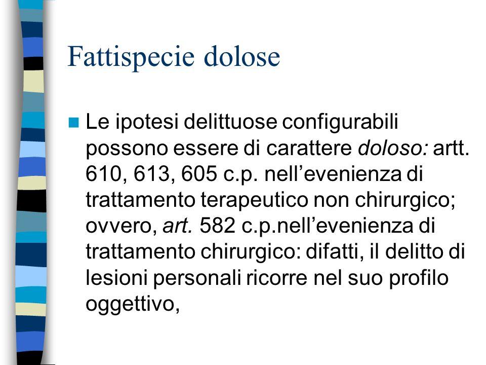 Fattispecie dolose
