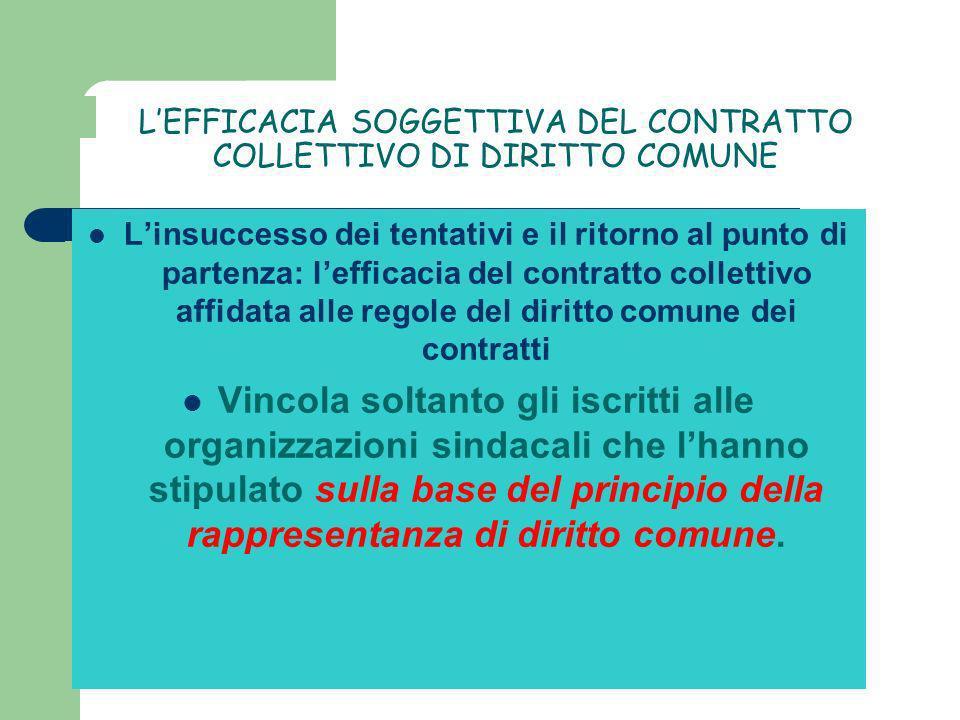 L'EFFICACIA SOGGETTIVA DEL CONTRATTO COLLETTIVO DI DIRITTO COMUNE