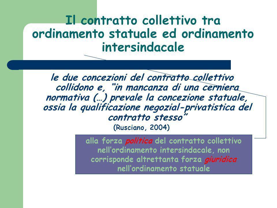 Il contratto collettivo tra ordinamento statuale ed ordinamento intersindacale