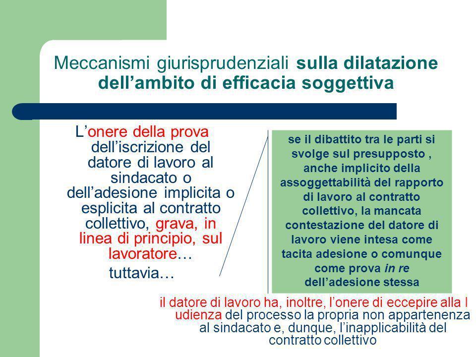 Meccanismi giurisprudenziali sulla dilatazione dell'ambito di efficacia soggettiva