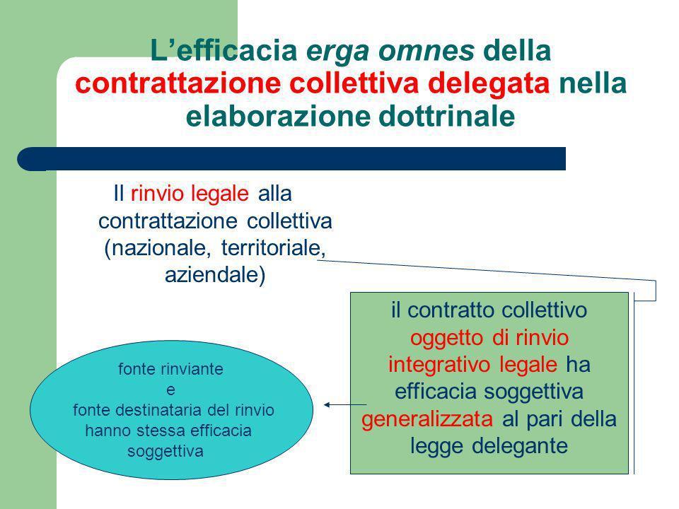 L'efficacia erga omnes della contrattazione collettiva delegata nella elaborazione dottrinale
