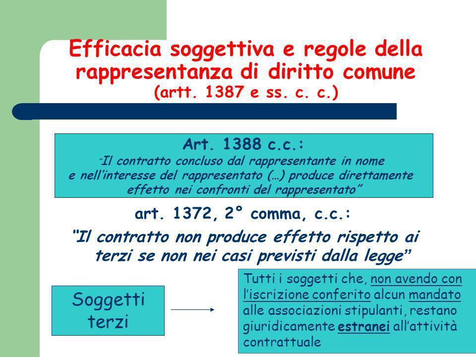 Efficacia soggettiva e regole della rappresentanza di diritto comune (artt. 1387 e ss. c. c.)