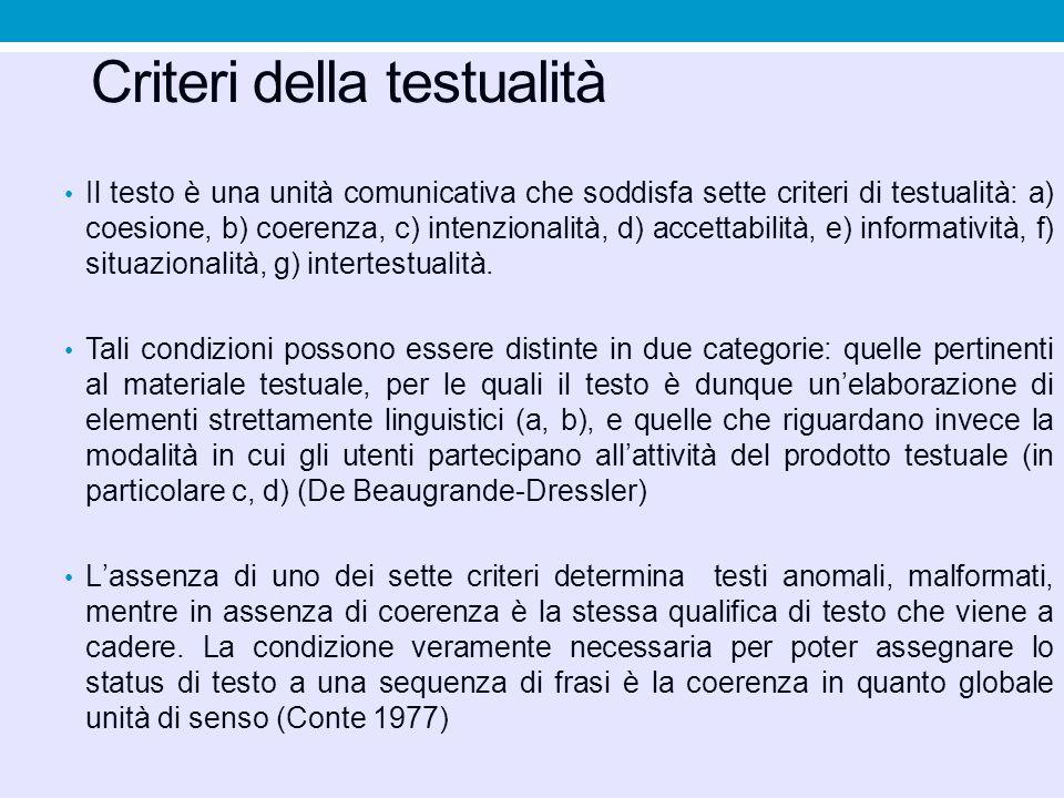 Criteri della testualità