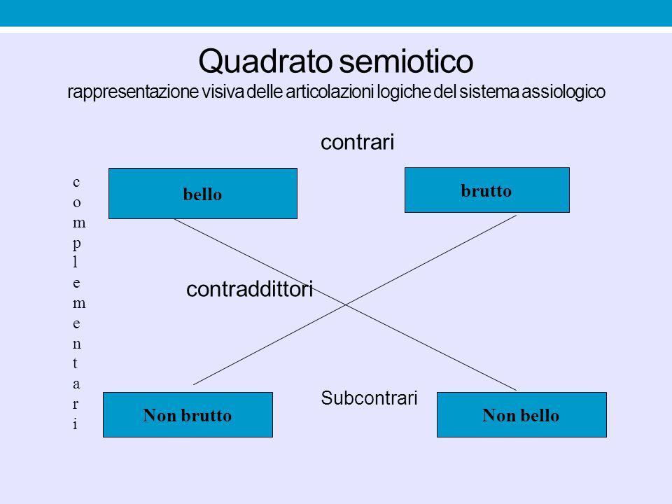 Quadrato semiotico rappresentazione visiva delle articolazioni logiche del sistema assiologico