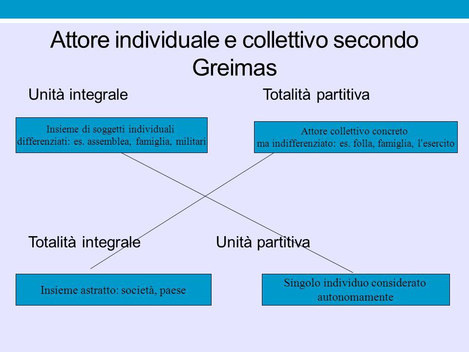 Attore individuale e collettivo secondo Greimas
