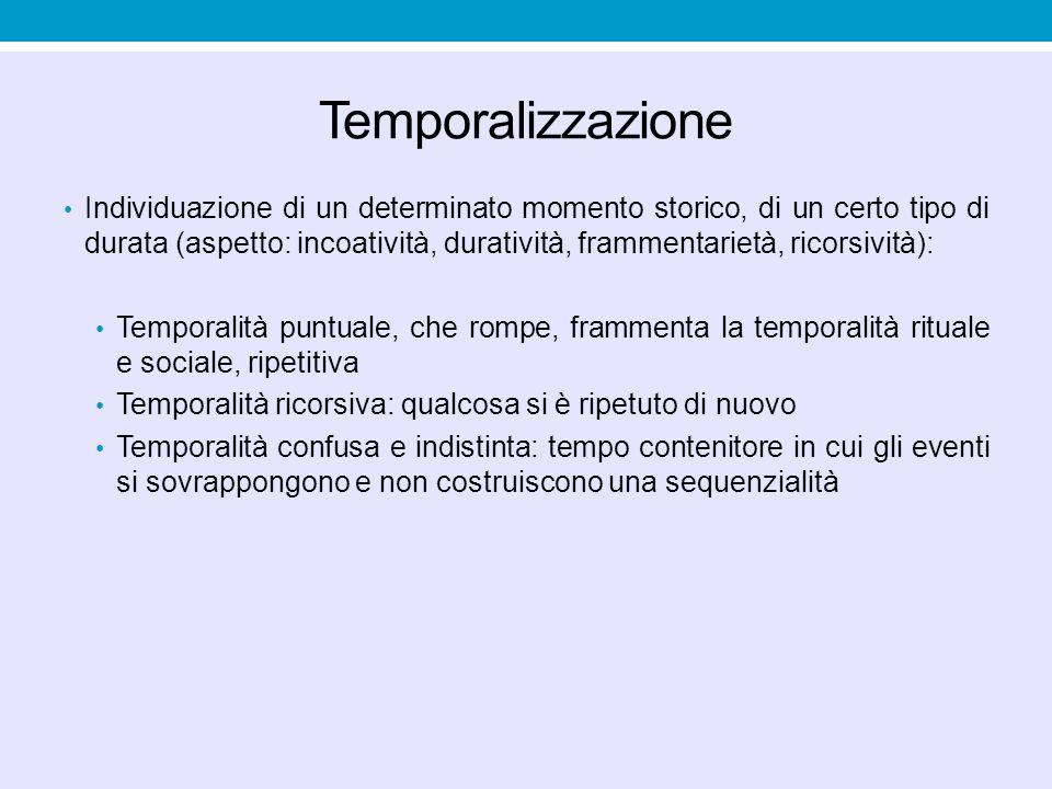Temporalizzazione
