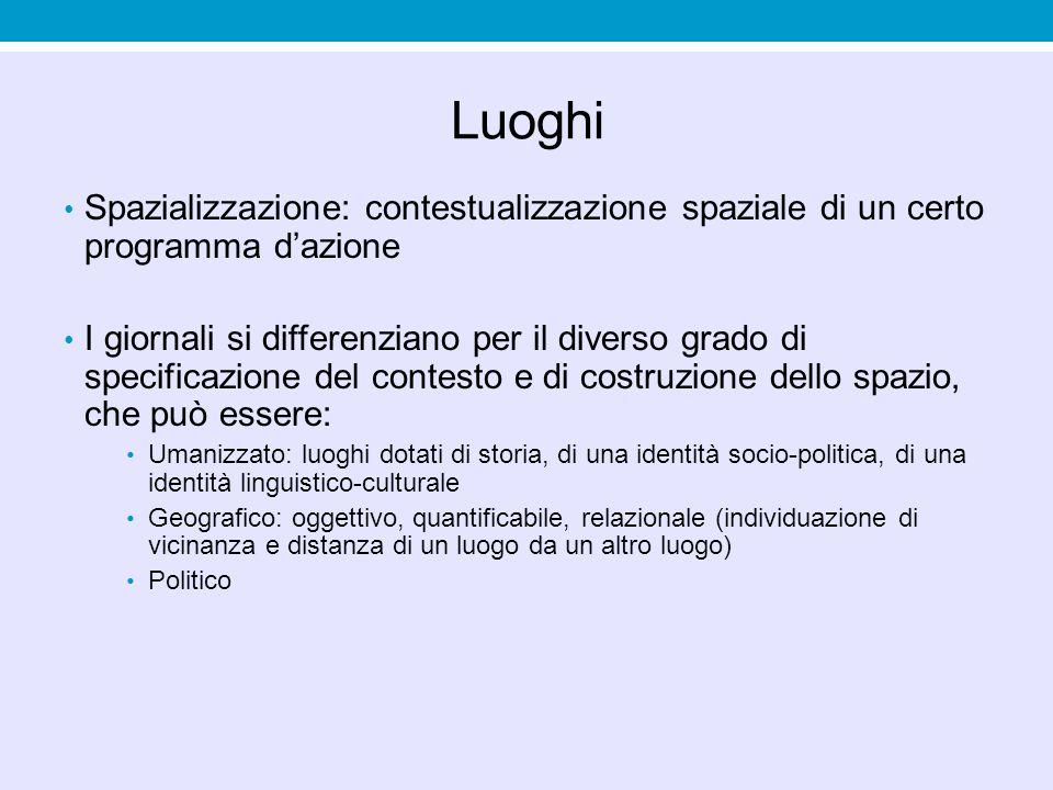 Luoghi Spazializzazione: contestualizzazione spaziale di un certo programma d'azione.