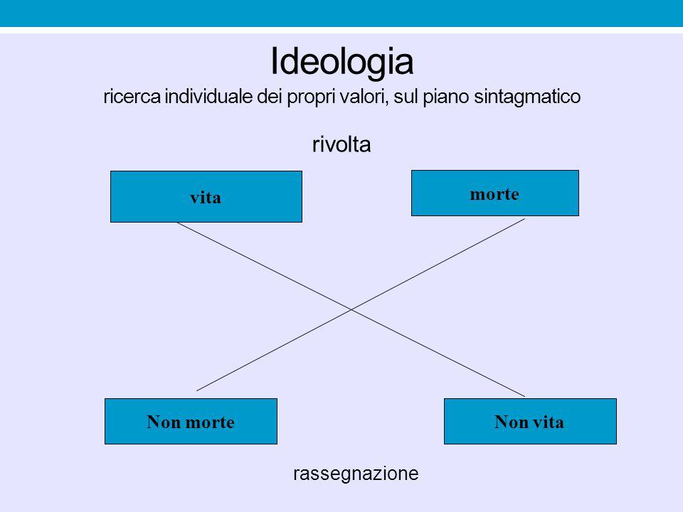 Ideologia ricerca individuale dei propri valori, sul piano sintagmatico