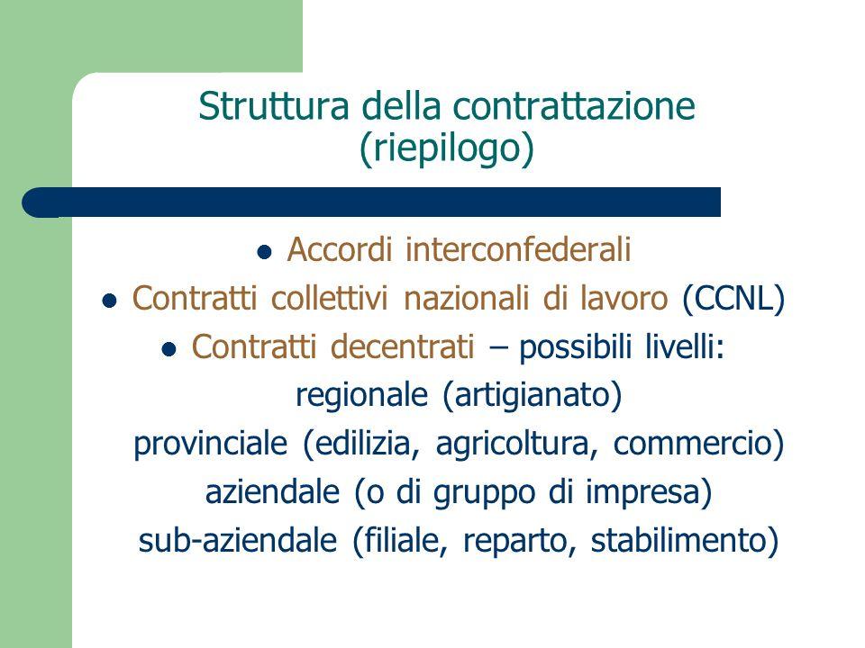 Struttura della contrattazione (riepilogo)