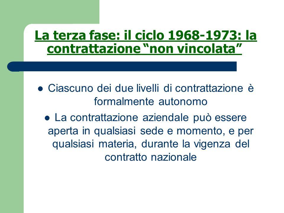 La terza fase: il ciclo 1968-1973: la contrattazione non vincolata