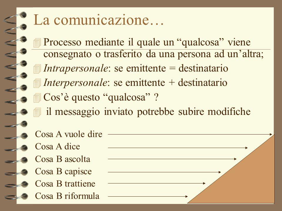 La comunicazione… Processo mediante il quale un qualcosa viene consegnato o trasferito da una persona ad un'altra;