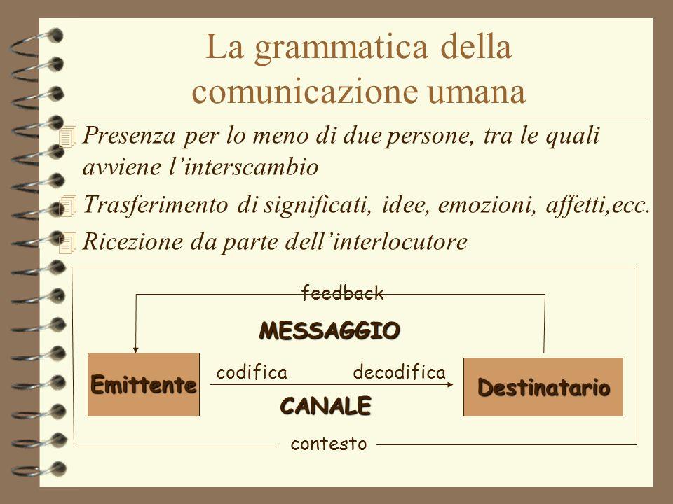 La grammatica della comunicazione umana