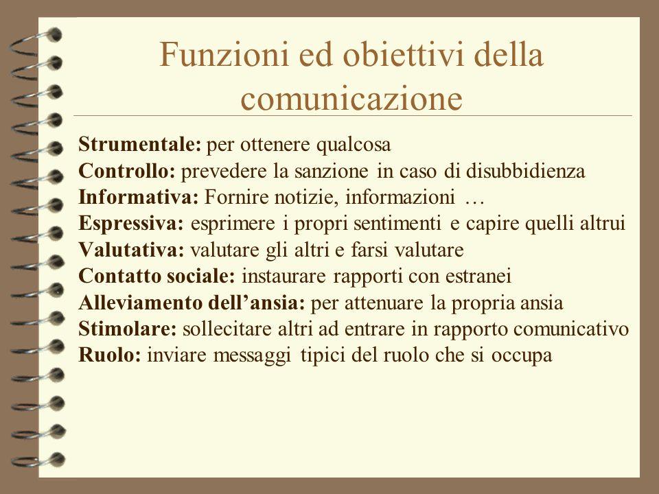 Funzioni ed obiettivi della comunicazione