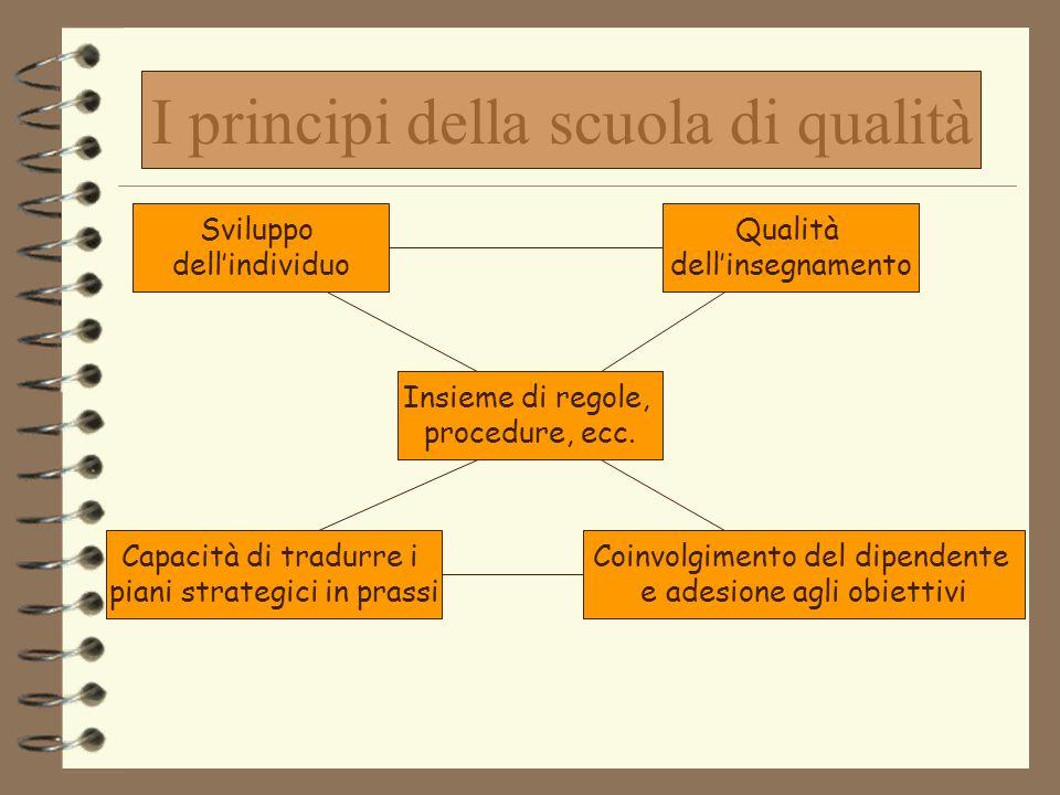 I principi della scuola di qualità